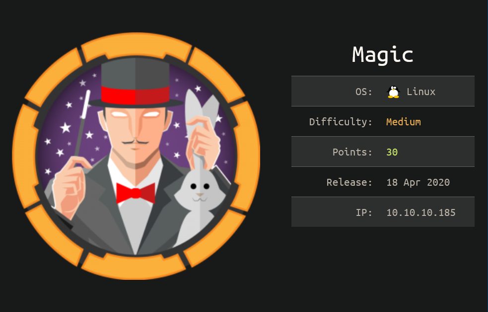 HackTheBox Writeup: Magic